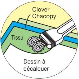 Roulette à patron double Clover