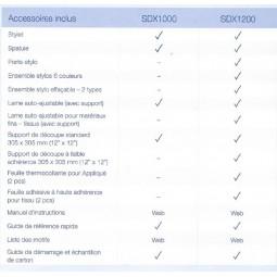 Scan N Cut SDX 1000